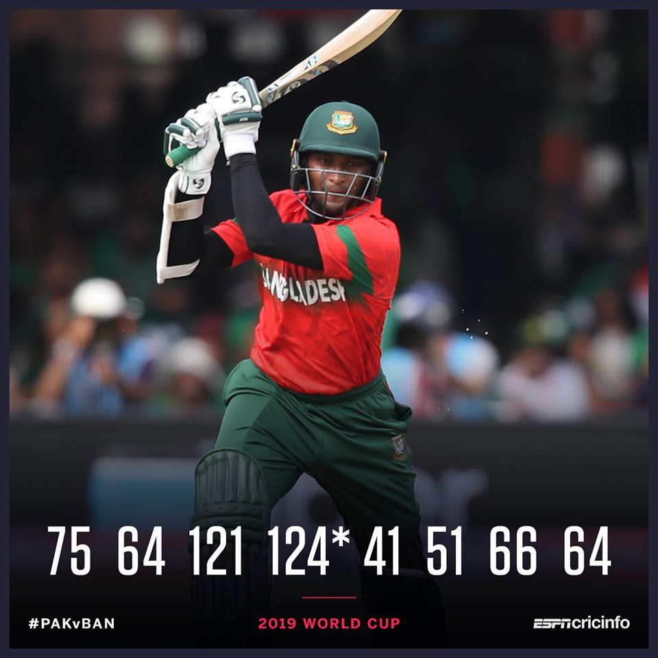 What a tournament with the bat for Shakib Al Hasan